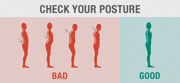 ヘルニア、脊柱管狭窄症、坐骨神経痛でみられる不良姿勢
